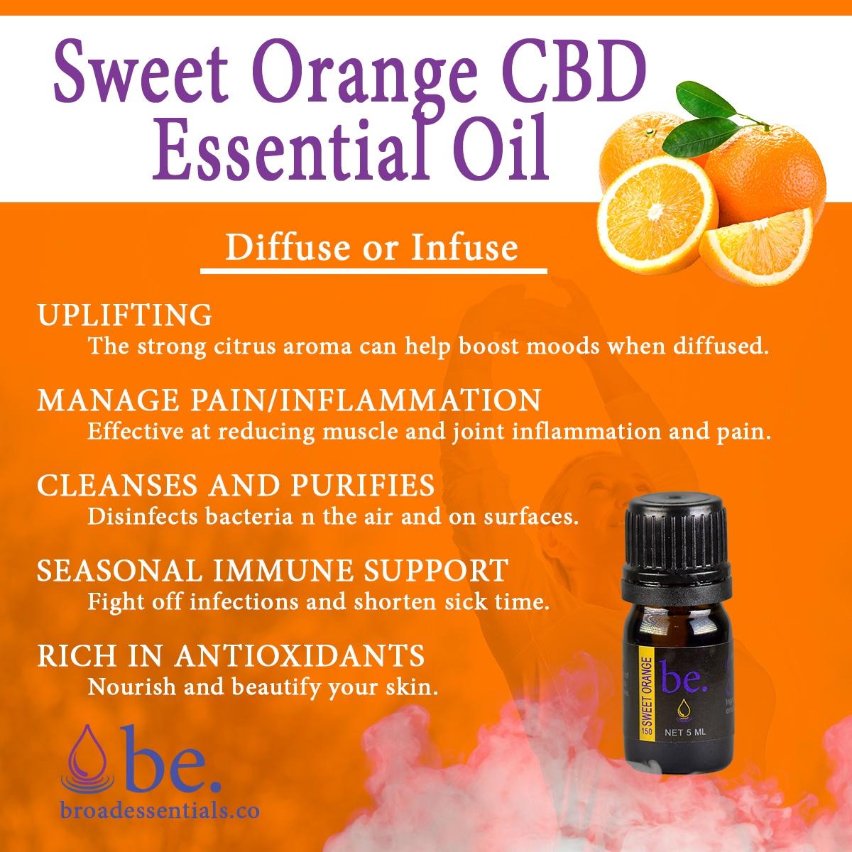 Sweet Orange CBD Essential Oil Infographic